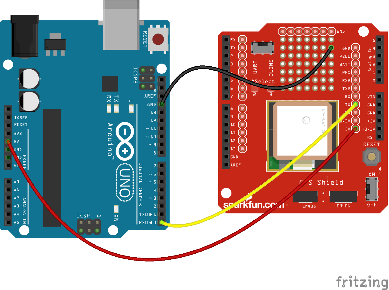 Arduino iot tutorial your location using gps module