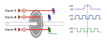 Rotary Encoder - How to Use it? - Module143